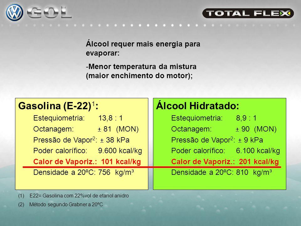 Por que maior potência com álcool?: