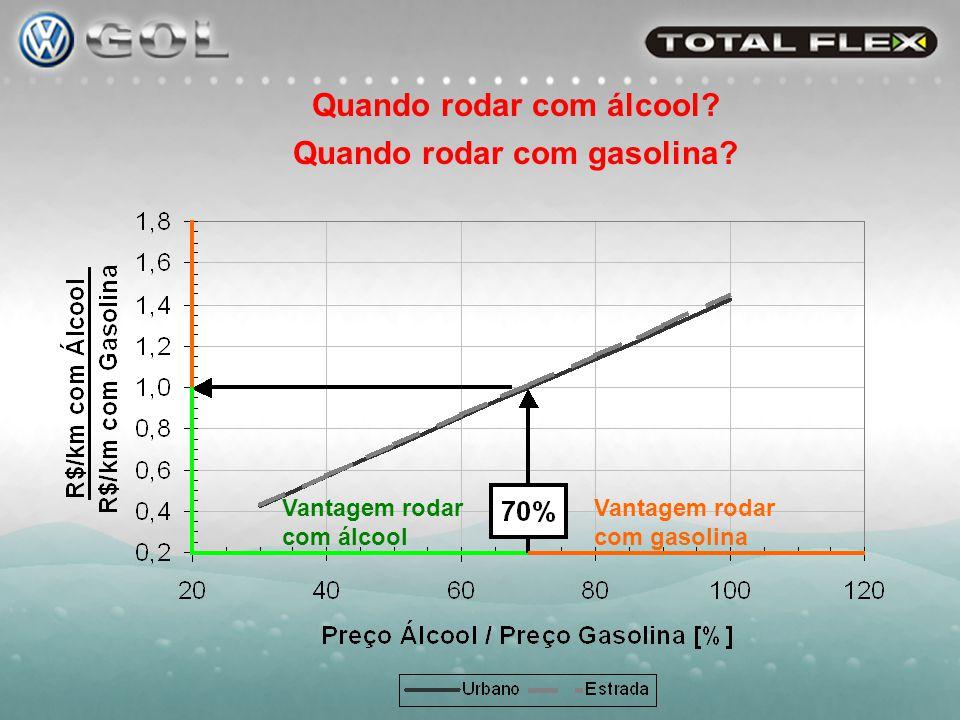 Valores de Desempenho: Motor AP-827 1.6L TF COM GASOLINA (E-22) COM ÁLCOOL (AEHC) Potência (kW @ rpm)71 @ 575073 @ 5750 Torque (Nm @ rpm)138 @ 3000141 @ 3000 Velocidade Máxima (km/h)183184 Aceleração (s) 0 a 100 km/h11,511,2 Retomada (s) 60 a 100 km/h - 4ª Marcha9,79,6 Retomada (s) 60 a 100 km/h - 5ª Marcha13,413,3 Retomada (s) 80 a 120 km/h - 4ª Marcha10,510,4 Retomada (s) 80 a 120 km/h - 5ª Marcha14,414,2 Consumo Combustível Urbano (km/l)11,48,0 Consumo Combustível Estrada (km/l)16,811,6 Consumo Combustível Ponderado (km/l)13,89,6