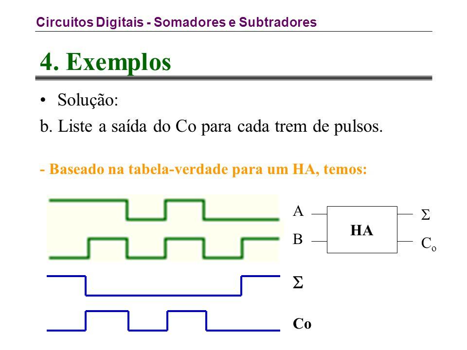 Circuitos Digitais - Somadores e Subtradores 4. Exemplos Solução: b.