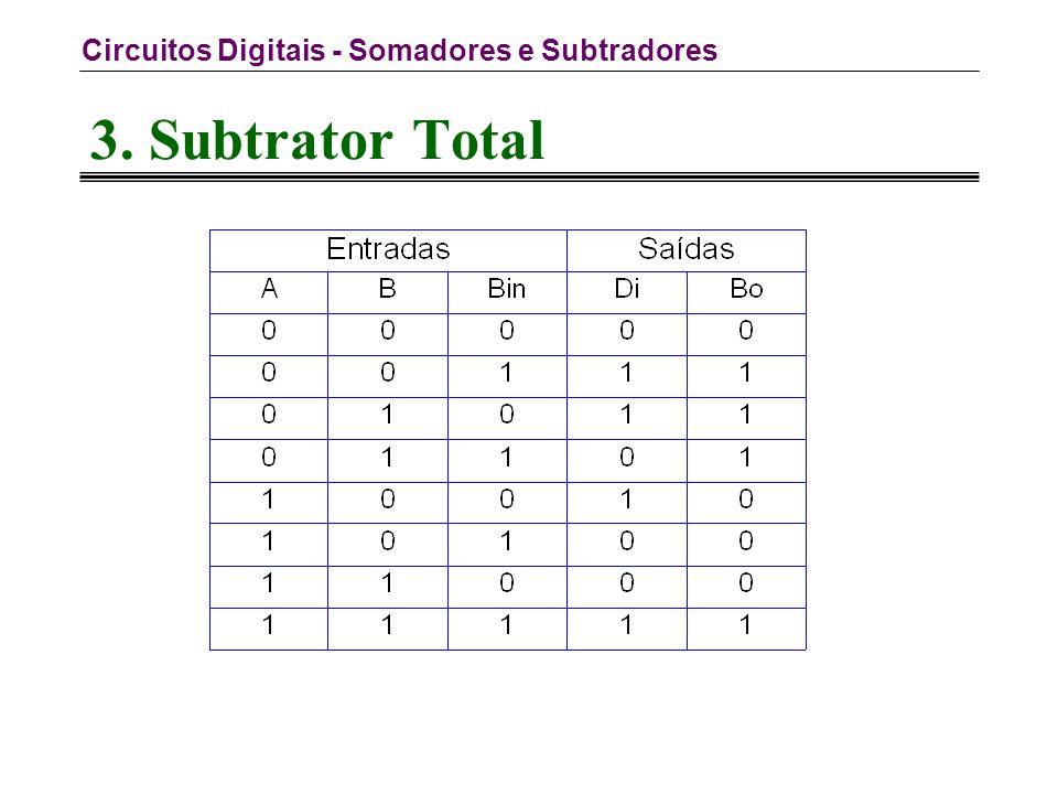 Circuitos Digitais - Somadores e Subtradores 3. Subtrator Total