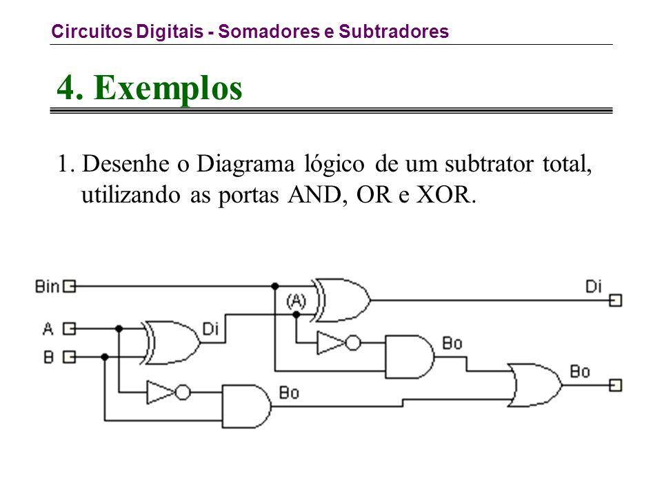 Circuitos Digitais - Somadores e Subtradores 4. Exemplos 1.