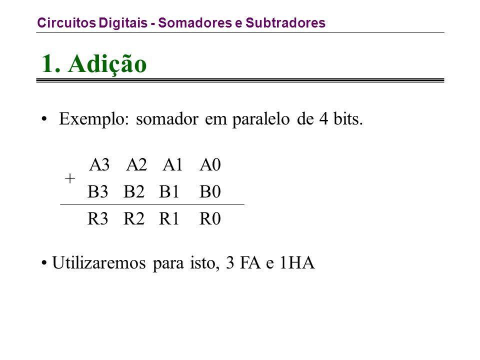 Circuitos Digitais - Somadores e Subtradores 1. Adição Exemplo: somador em paralelo de 4 bits.