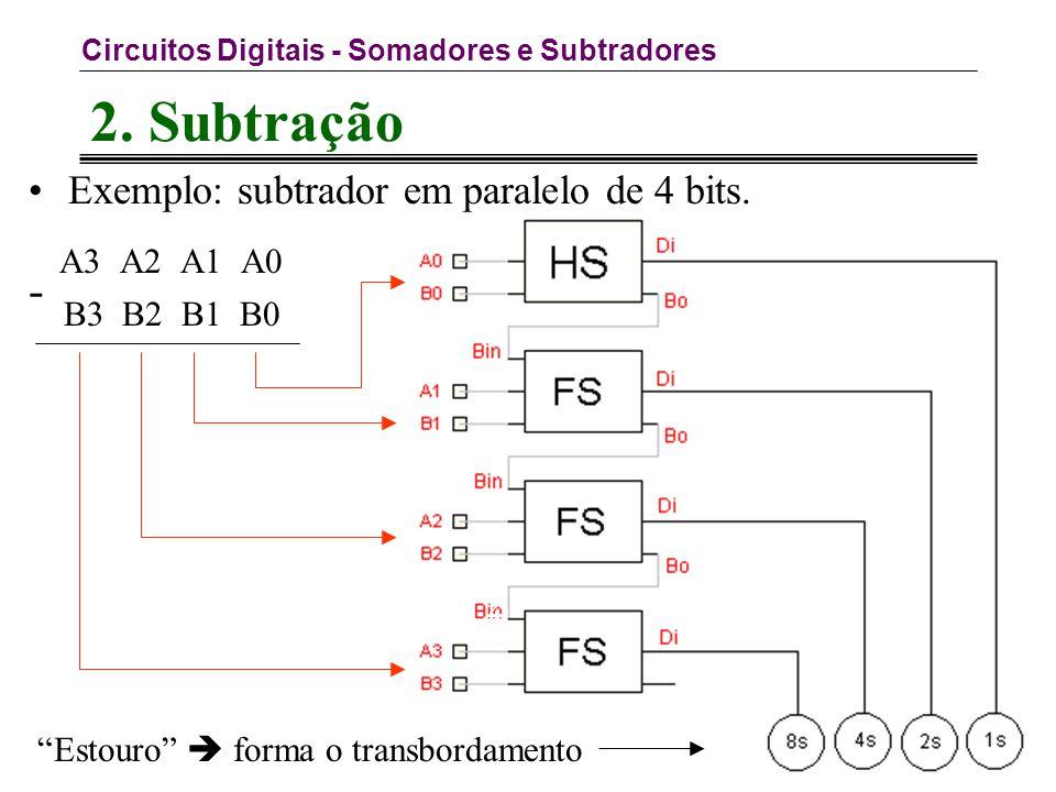 Circuitos Digitais - Somadores e Subtradores 2. Subtração Exemplo: subtrador em paralelo de 4 bits.