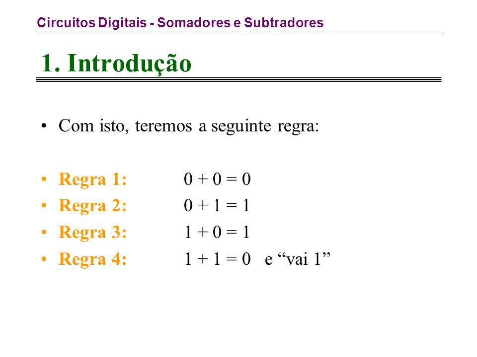 Circuitos Digitais - Somadores e Subtradores 2.