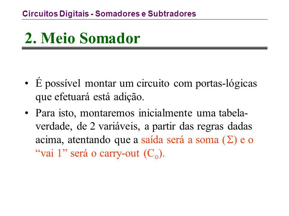 Circuitos Digitais - Somadores e Subtradores 2. Meio Somador XOR AND