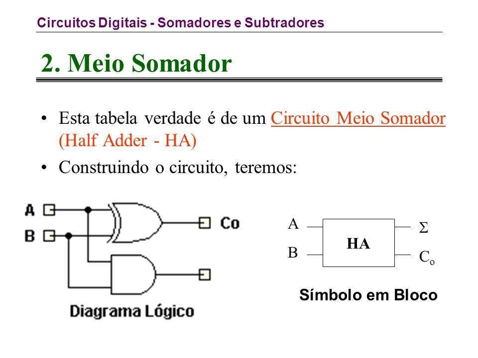 Circuitos Digitais - Somadores e Subtradores 2.Subtração Exemplo: subtrador em paralelo de 4 bits.