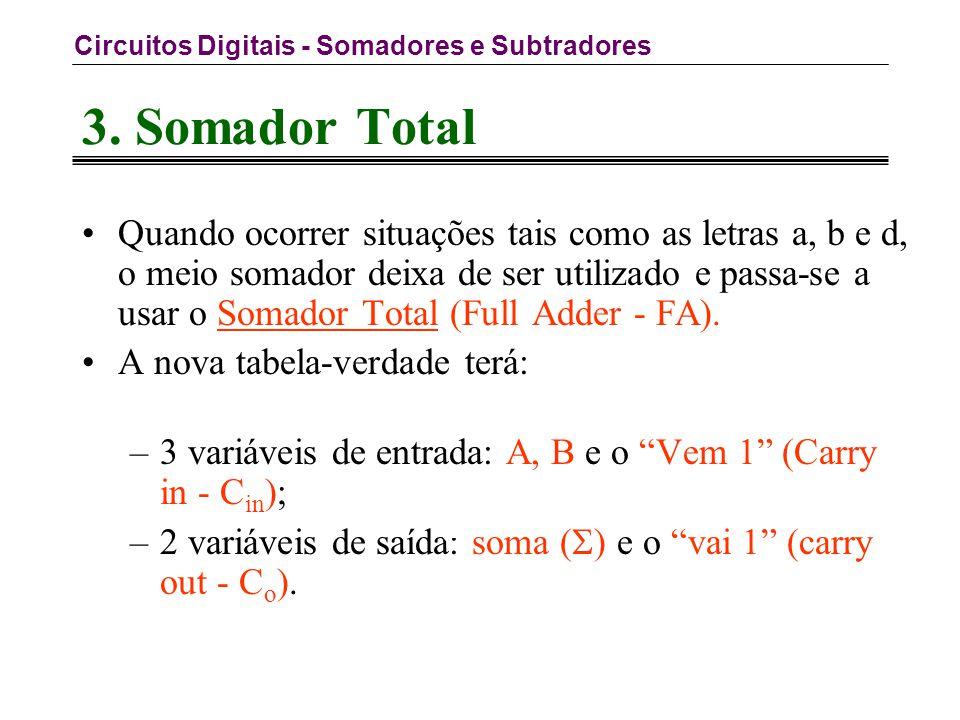 Circuitos Digitais - Somadores e Subtradores 4.Exemplos Solução: b.