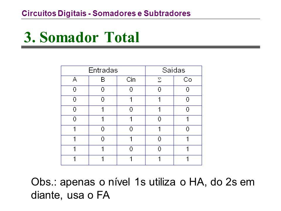 Circuitos Digitais - Somadores e Subtradores 2. Meio Subtrator XOR AND