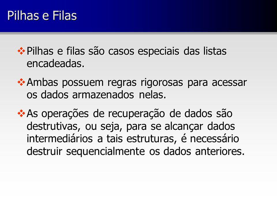 Pilhas e Filas Pilhas e filas são casos especiais das listas encadeadas. Pilhas e filas são casos especiais das listas encadeadas. Ambas possuem regra