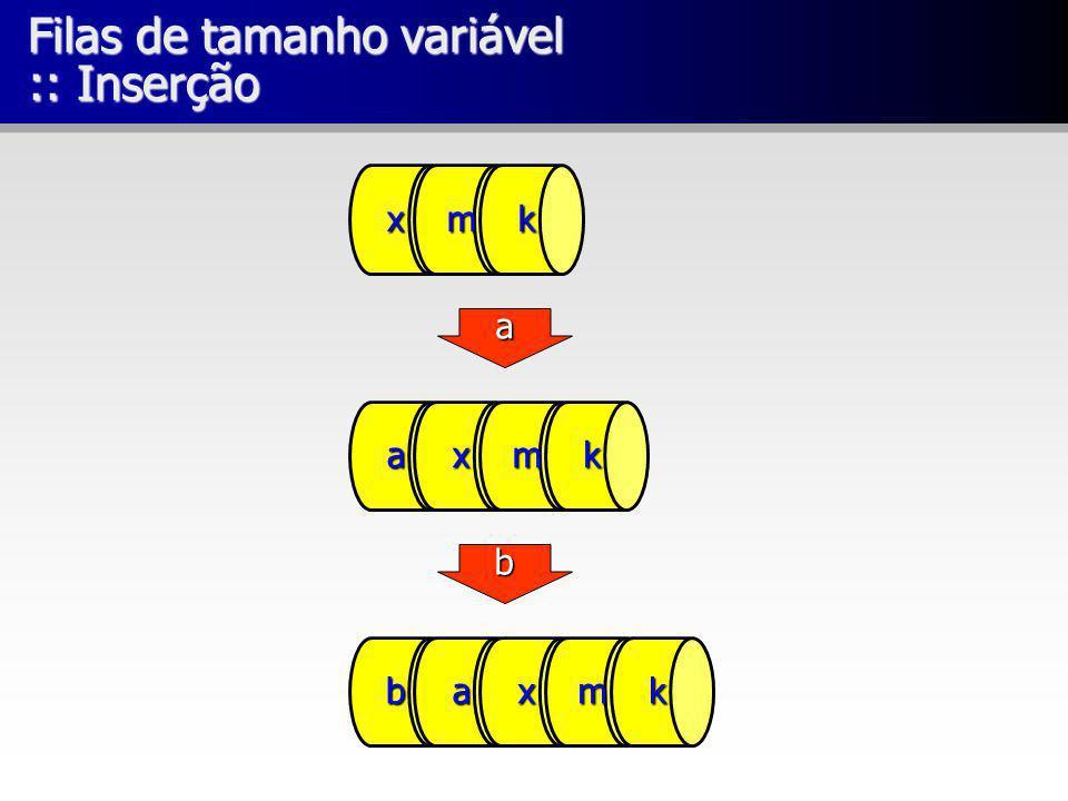 Filas de tamanho variável :: Inserção baxmk xmk axmk a b