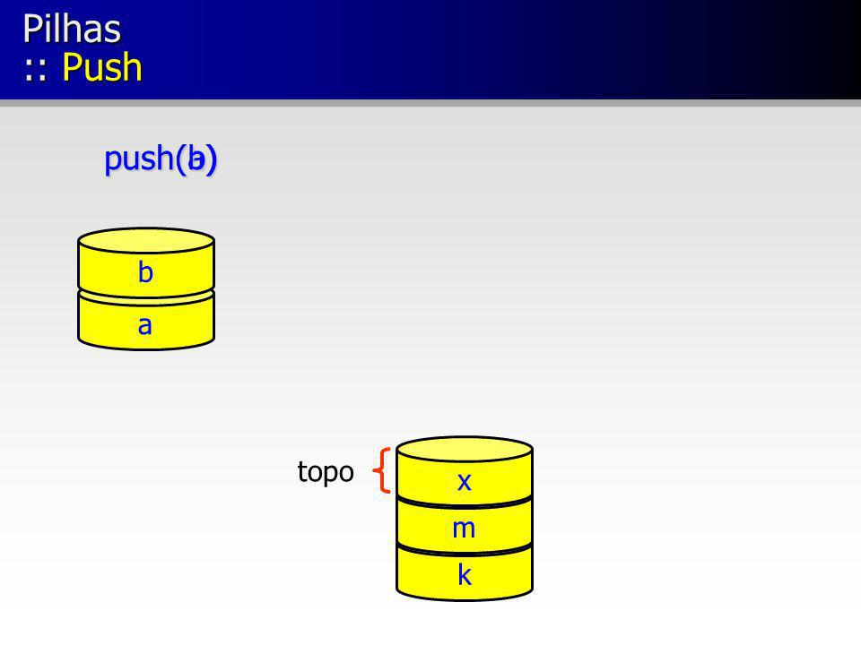 Pilhas :: Push topo push(a) k m x a push(b) b