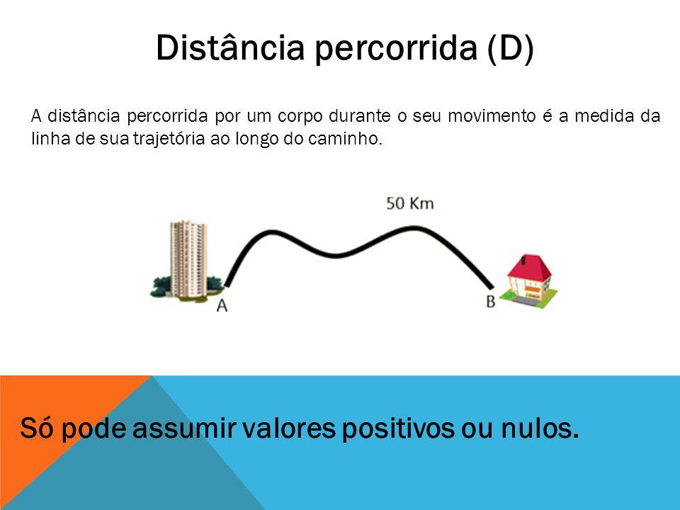 Distância percorrida (D) A distância percorrida por um corpo durante o seu movimento é a medida da linha de sua trajetória ao longo do caminho. Só pod