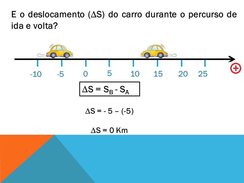 E o deslocamento (S) do carro durante o percurso de ida e volta? 0 5 10152025 -5-10 S = S B - S A S = - 5 – (-5) S = 0 Km