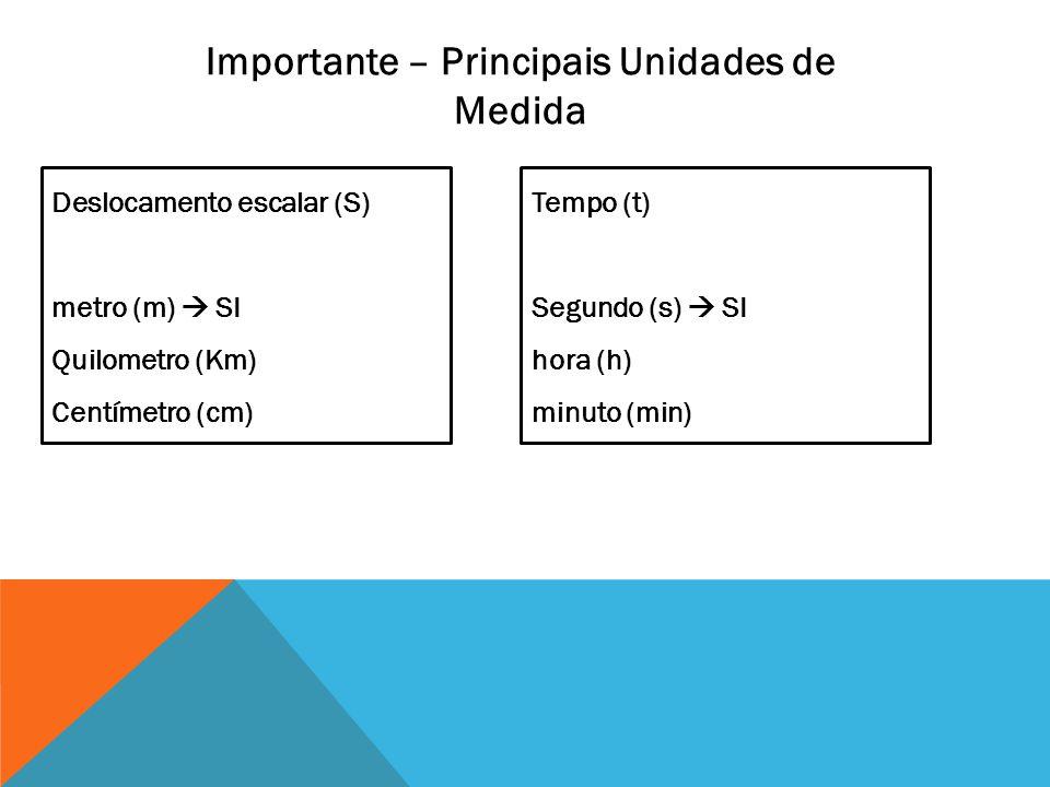 Importante – Principais Unidades de Medida Deslocamento escalar (S) metro (m) SI Quilometro (Km) Centímetro (cm) Tempo (t) Segundo (s) SI hora (h) min