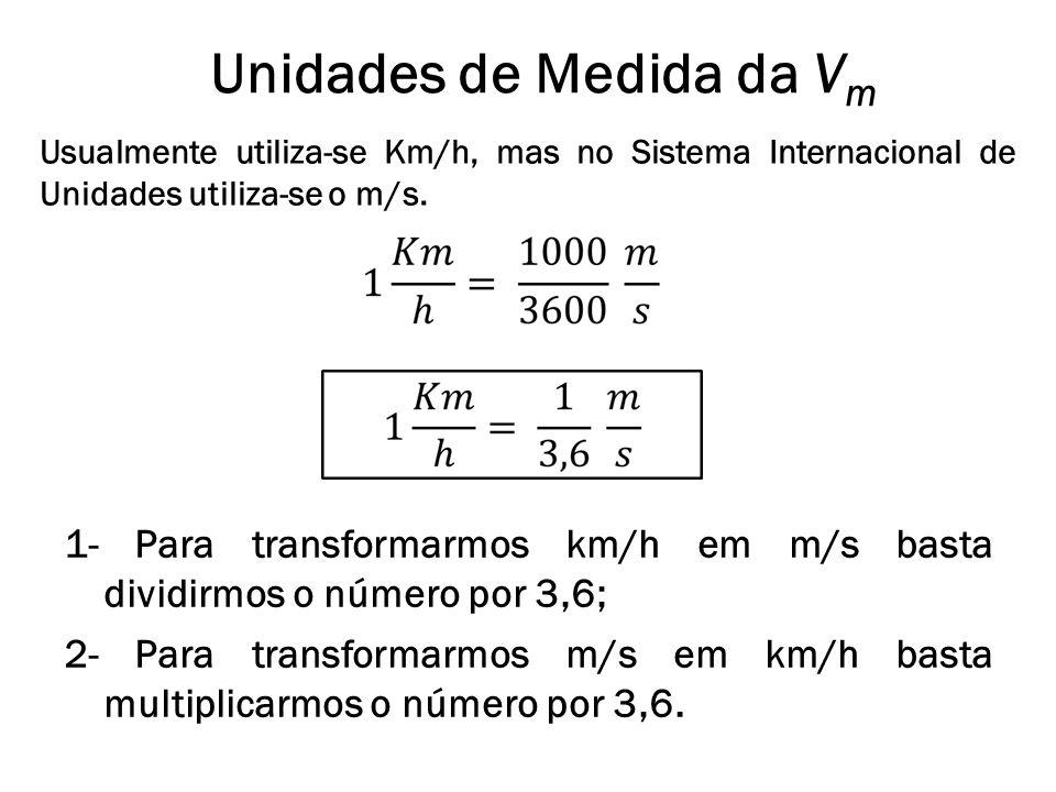 Unidades de Medida da V m Usualmente utiliza-se Km/h, mas no Sistema Internacional de Unidades utiliza-se o m/s. 1- Para transformarmos km/h em m/s ba