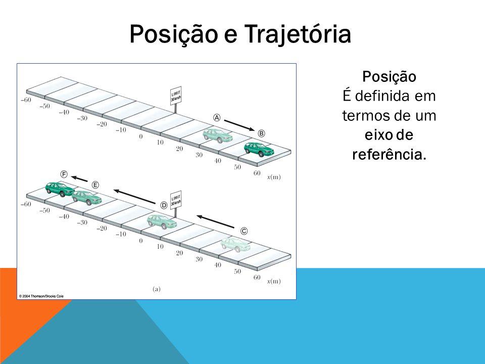 Deslocamento escalar (S) SASA SBSB S = S B - S A O deslocamento pode assumir valores positivos, nulos ou mesmo negativos, pois depende do referencial adotado.