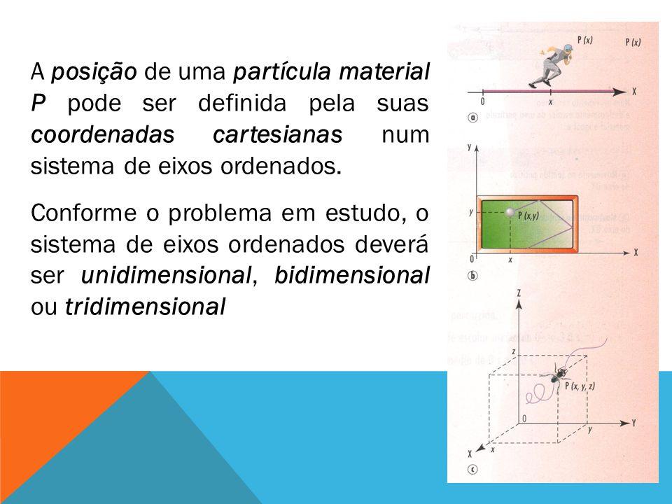 A posição de uma partícula material P pode ser definida pela suas coordenadas cartesianas num sistema de eixos ordenados. Conforme o problema em estud