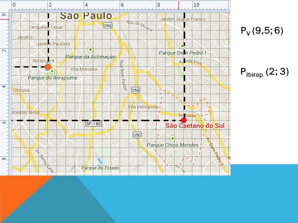 0 5 10152025 -5-10 S A = -5 Km S B = 15 Km S = S B - S A S IDA = 15 – (-5) S IDA = 20 Km Exemplo