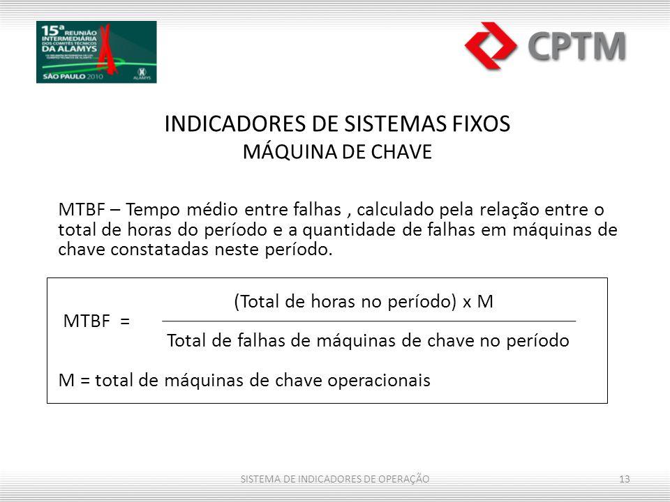 INDICADORES DE SISTEMAS FIXOS MÁQUINA DE CHAVE MTBF – Tempo médio entre falhas, calculado pela relação entre o total de horas do período e a quantidad