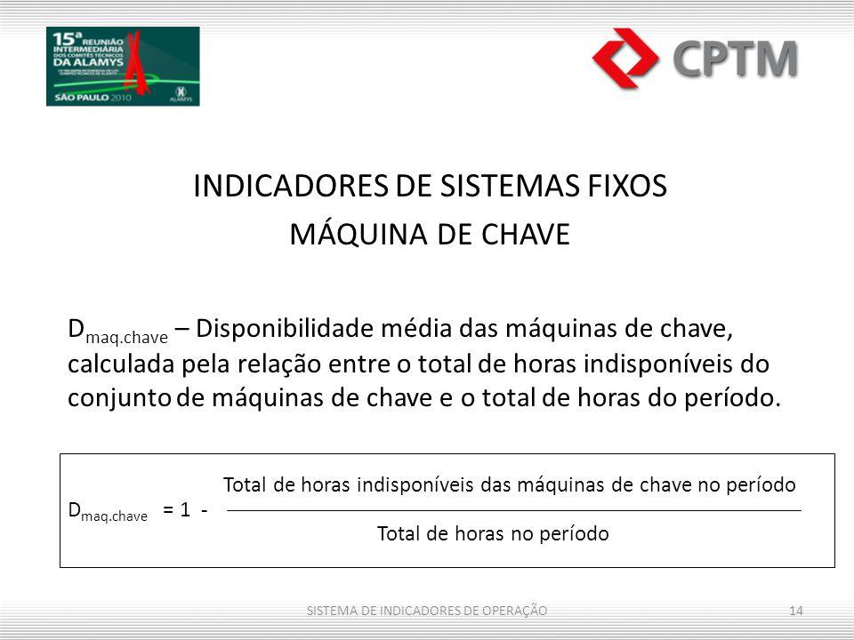 INDICADORES DE SISTEMAS FIXOS MÁQUINA DE CHAVE D maq.chave – Disponibilidade média das máquinas de chave, calculada pela relação entre o total de hora