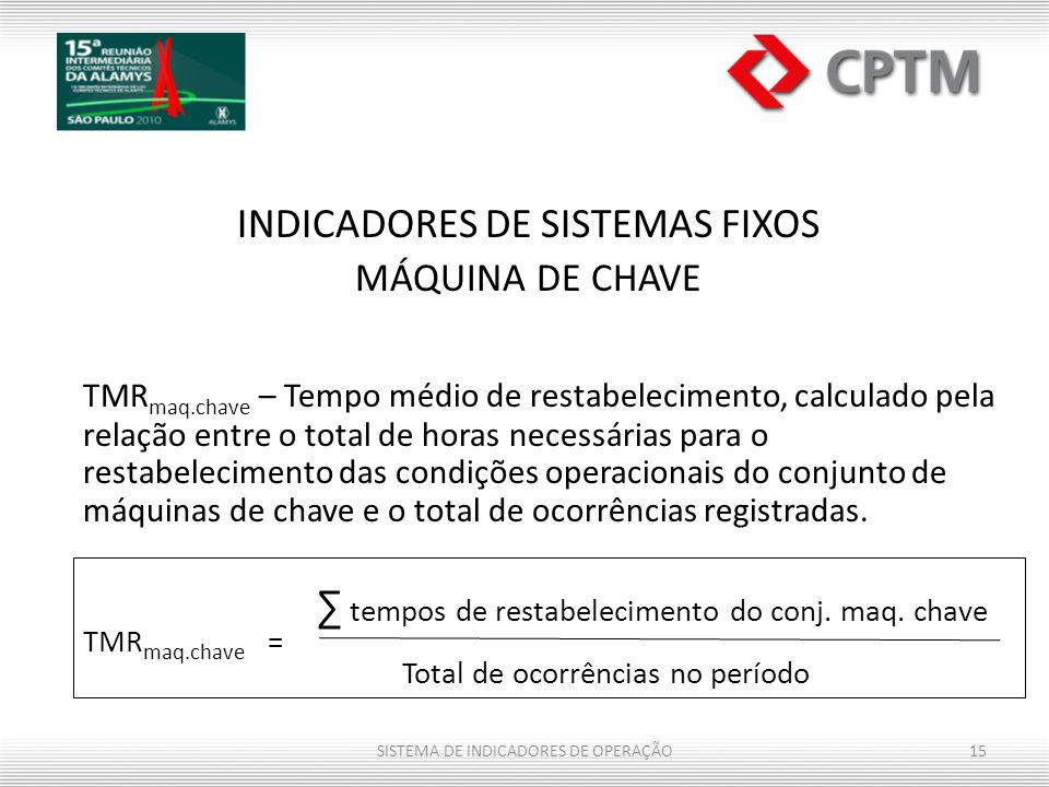 INDICADORES DE SISTEMAS FIXOS MÁQUINA DE CHAVE TMR maq.chave – Tempo médio de restabelecimento, calculado pela relação entre o total de horas necessár