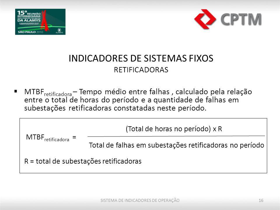 INDICADORES DE SISTEMAS FIXOS RETIFICADORAS MTBF retificadora – Tempo médio entre falhas, calculado pela relação entre o total de horas do período e a
