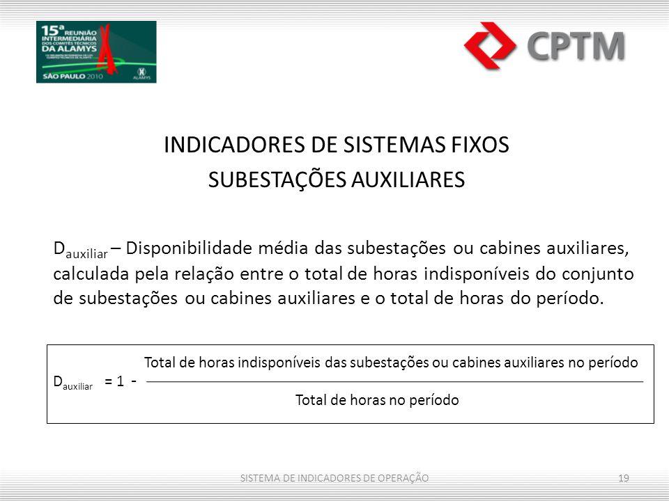 INDICADORES DE SISTEMAS FIXOS SUBESTAÇÕES AUXILIARES D auxiliar – Disponibilidade média das subestações ou cabines auxiliares, calculada pela relação
