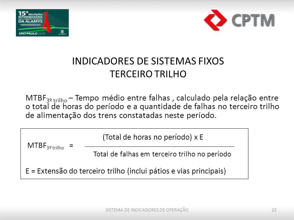 INDICADORES DE SISTEMAS FIXOS TERCEIRO TRILHO MTBF 3º trilho – Tempo médio entre falhas, calculado pela relação entre o total de horas do período e a