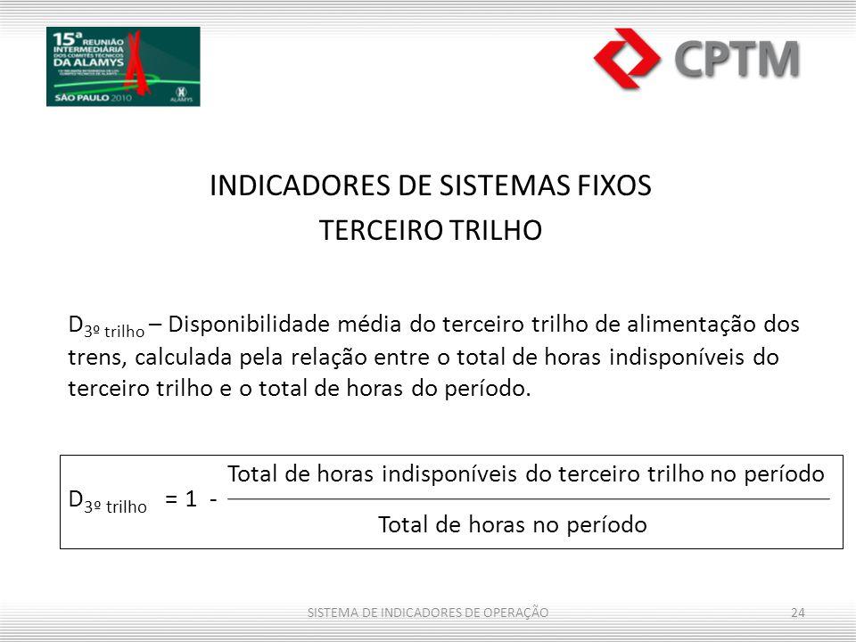INDICADORES DE SISTEMAS FIXOS TERCEIRO TRILHO D 3º trilho – Disponibilidade média do terceiro trilho de alimentação dos trens, calculada pela relação