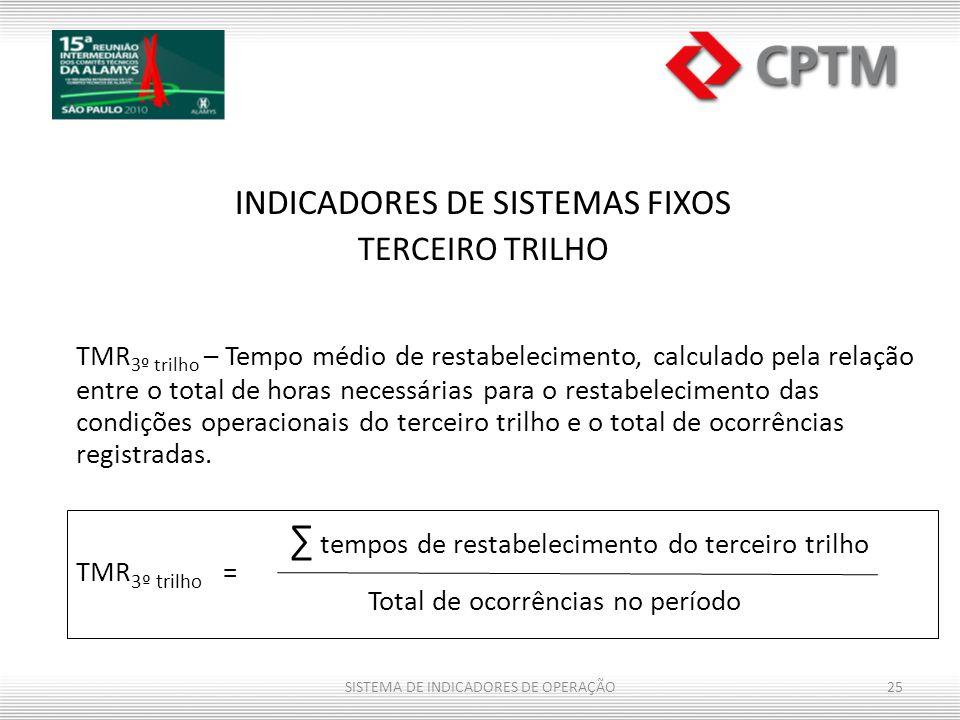 INDICADORES DE SISTEMAS FIXOS TERCEIRO TRILHO TMR 3º trilho – Tempo médio de restabelecimento, calculado pela relação entre o total de horas necessári