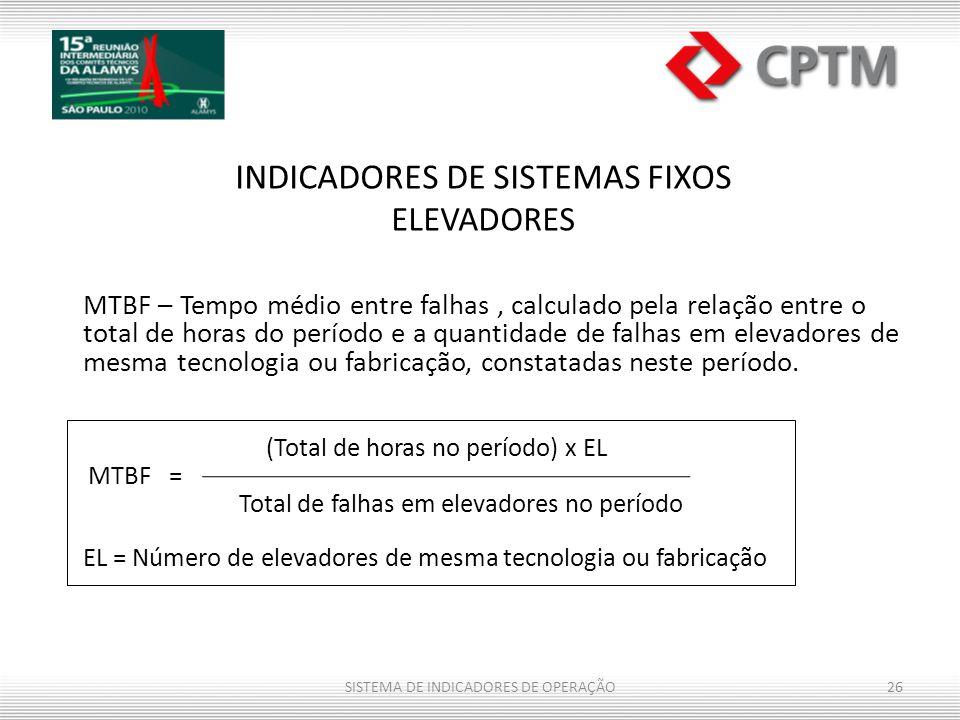 INDICADORES DE SISTEMAS FIXOS ELEVADORES MTBF – Tempo médio entre falhas, calculado pela relação entre o total de horas do período e a quantidade de f