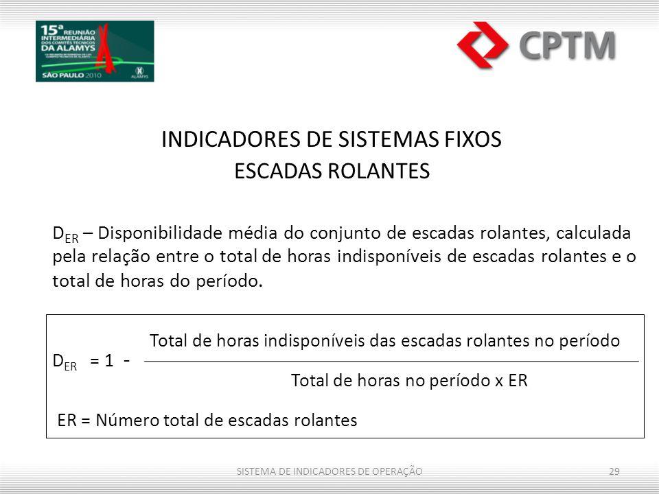 INDICADORES DE SISTEMAS FIXOS ESCADAS ROLANTES D ER – Disponibilidade média do conjunto de escadas rolantes, calculada pela relação entre o total de h