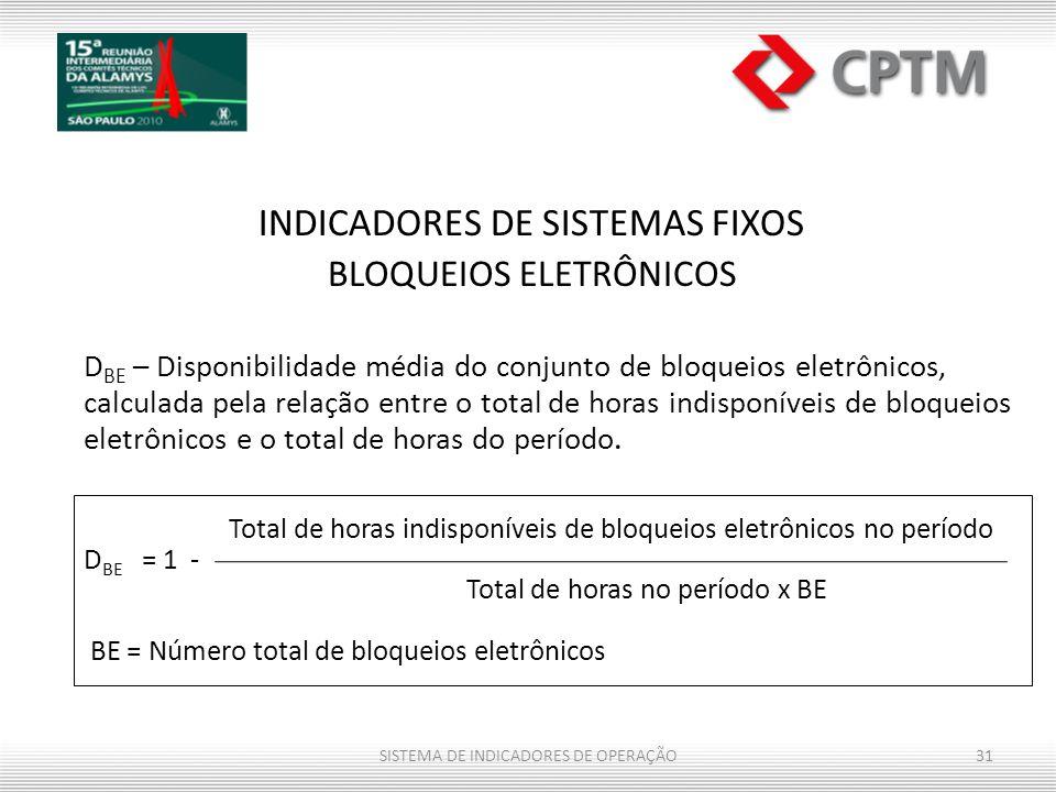 INDICADORES DE SISTEMAS FIXOS BLOQUEIOS ELETRÔNICOS D BE – Disponibilidade média do conjunto de bloqueios eletrônicos, calculada pela relação entre o