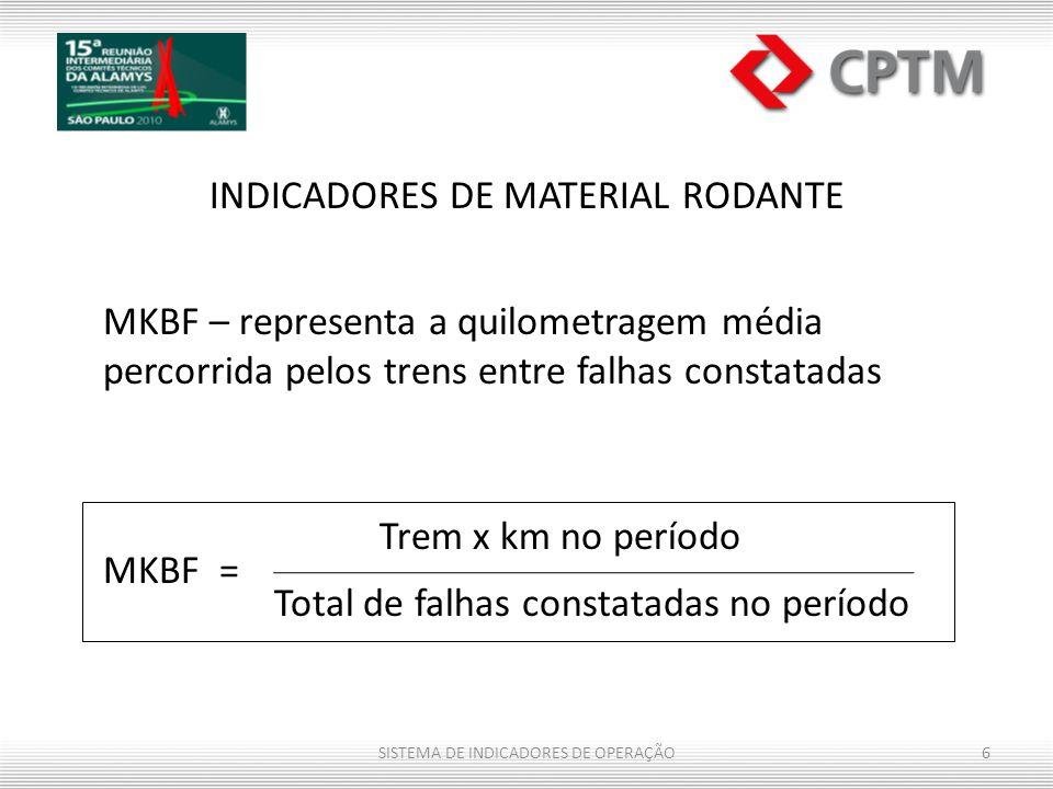 INDICADORES DE MATERIAL RODANTE MKBF – representa a quilometragem média percorrida pelos trens entre falhas constatadas Trem x km no período MKBF = To
