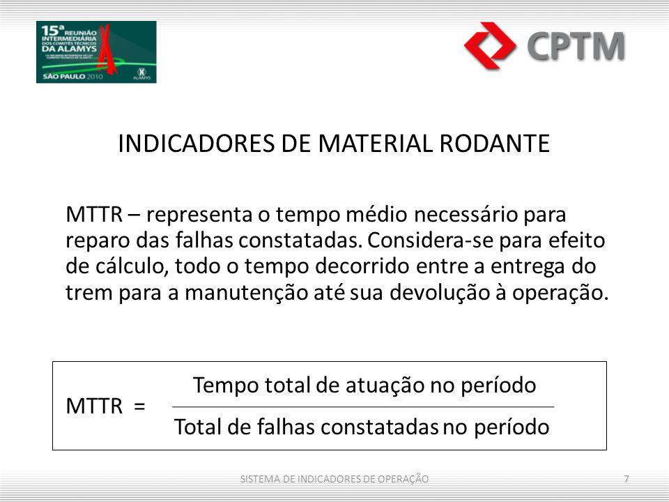 INDICADORES DE MATERIAL RODANTE MTTR – representa o tempo médio necessário para reparo das falhas constatadas. Considera-se para efeito de cálculo, to