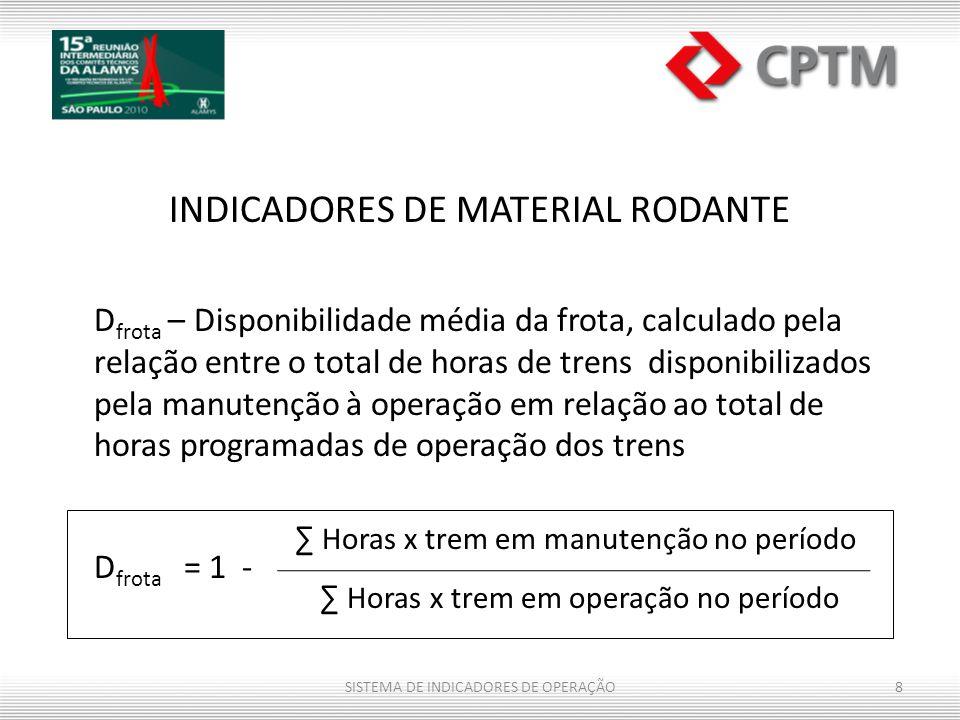 INDICADORES DE MATERIAL RODANTE D frota – Disponibilidade média da frota, calculado pela relação entre o total de horas de trens disponibilizados pela