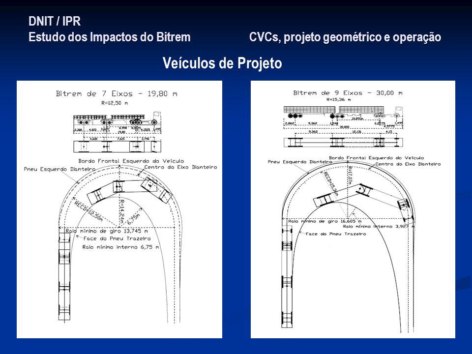 DNIT / IPR Estudo dos Impactos do Bitrem CVCs, projeto geométrico e operação Veículos de Projeto