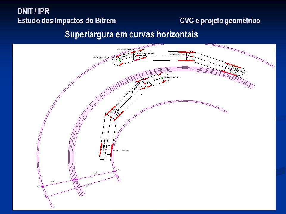 DNIT / IPR Estudo dos Impactos do Bitrem CVC e projeto geométrico Superlargura em curvas horizontais