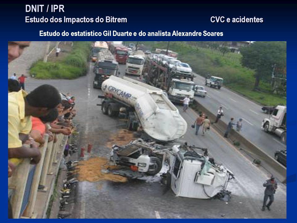 DNIT / IPR Estudo dos Impactos do Bitrem CVC e acidentes Estudo do estatístico Gil Duarte e do analista Alexandre Soares