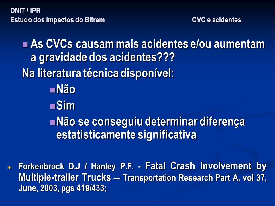 DNIT / IPR Estudo dos Impactos do Bitrem CVC e acidentes As CVCs causam mais acidentes e/ou aumentam a gravidade dos acidentes??? As CVCs causam mais