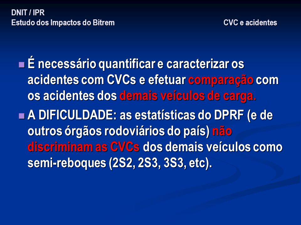 DNIT / IPR Estudo dos Impactos do Bitrem CVC e acidentes É necessário quantificar e caracterizar os acidentes com CVCs e efetuar comparação com os aci