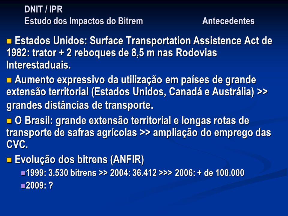 DNIT / IPR Estudo dos Impactos do Bitrem Antecedentes Estados Unidos: Surface Transportation Assistence Act de 1982: trator + 2 reboques de 8,5 m nas