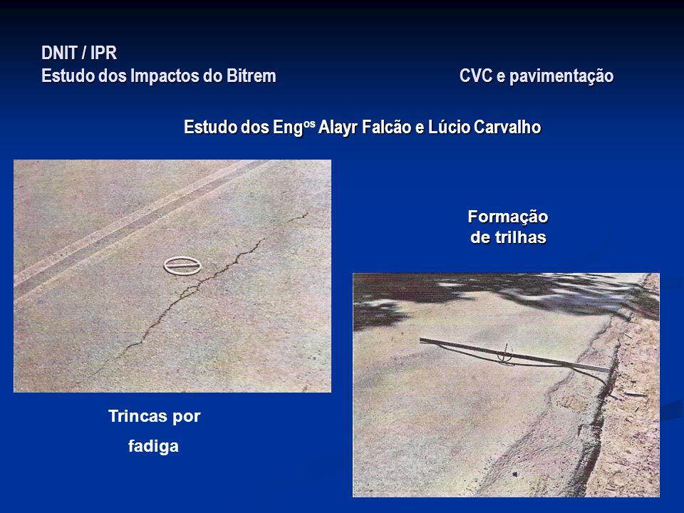 DNIT / IPR Estudo dos Impactos do Bitrem CVC e pavimentação Estudo dos Eng Alayr Falcão e Lúcio Carvalho Estudo dos Eng os Alayr Falcão e Lúcio Carval