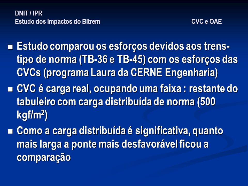 DNIT / IPR Estudo dos Impactos do Bitrem CVC e OAE Estudo comparou os esforços devidos aos trens- tipo de norma (TB-36 e TB-45) com os esforços das CV