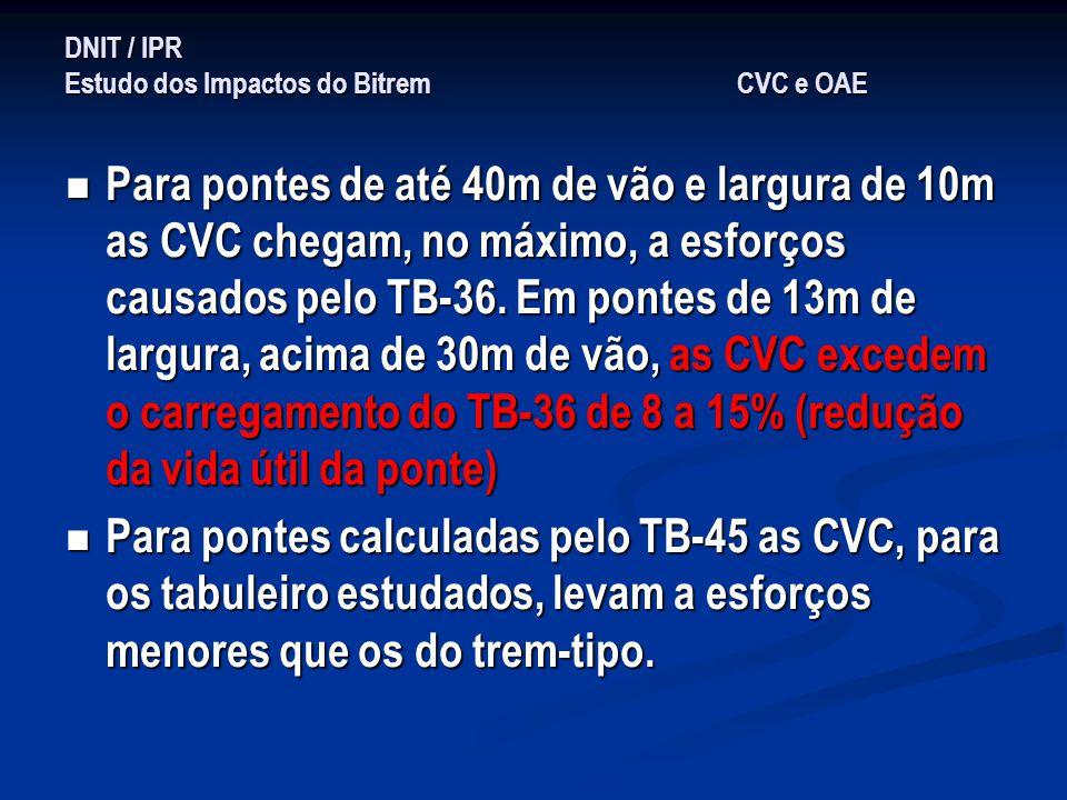 DNIT / IPR Estudo dos Impactos do Bitrem CVC e OAE Para pontes de até 40m de vão e largura de 10m as CVC chegam, no máximo, a esforços causados pelo T