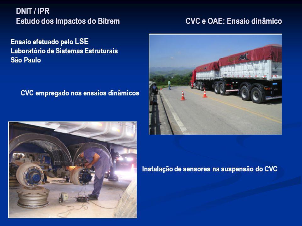 DNIT / IPR Estudo dos Impactos do Bitrem CVC e OAE: Ensaio dinâmico CVC empregado nos ensaios dinâmicos Instalação de sensores na suspensão do CVC Ens