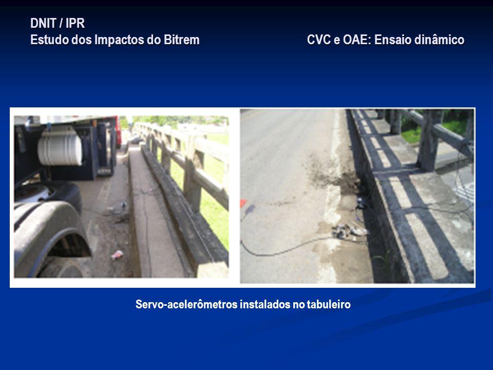 DNIT / IPR Estudo dos Impactos do Bitrem CVC e OAE: Ensaio dinâmico Servo-acelerômetros instalados no tabuleiro