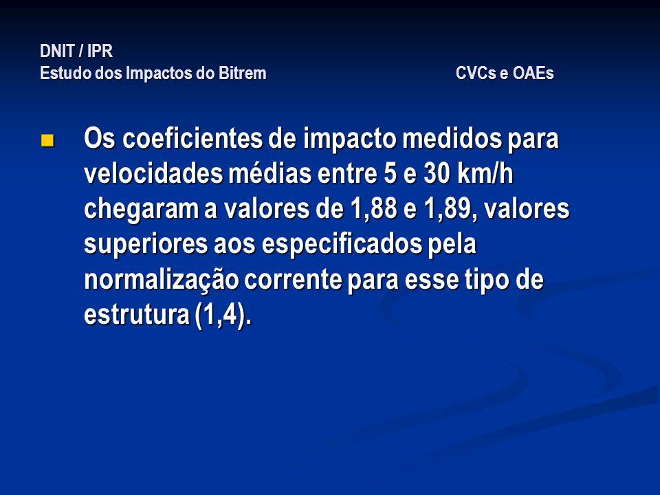 DNIT / IPR Estudo dos Impactos do Bitrem CVCs e OAEs Os coeficientes de impacto medidos para velocidades médias entre 5 e 30 km/h chegaram a valores d