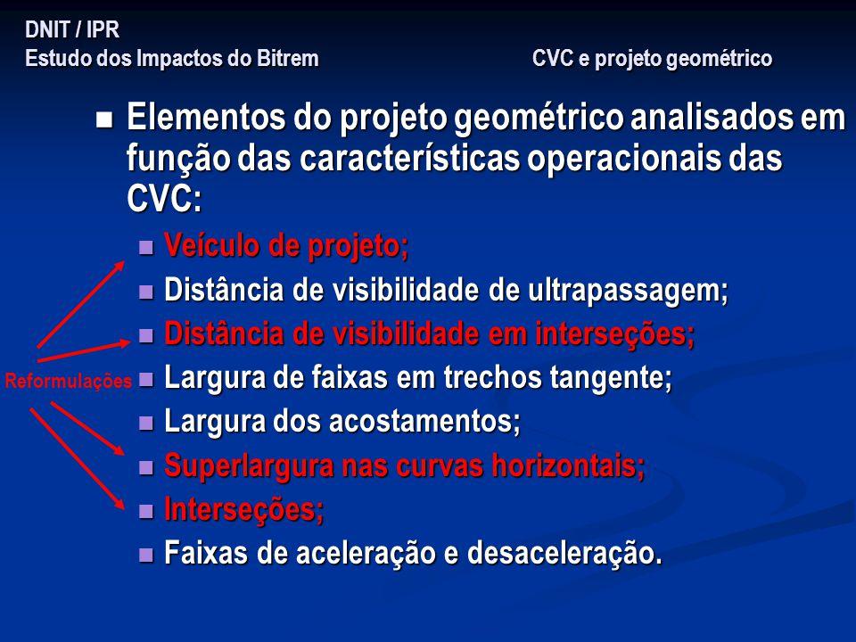 DNIT / IPR Estudo dos Impactos do Bitrem CVC e projeto geométrico Elementos do projeto geométrico analisados em função das características operacionai
