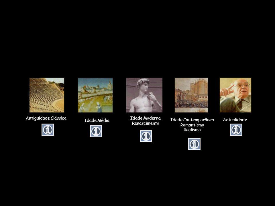 Antiguidade Clássica Idade Média Idade Moderna Renascimento Idade Contemporânea Romantismo Realismo Actualidade